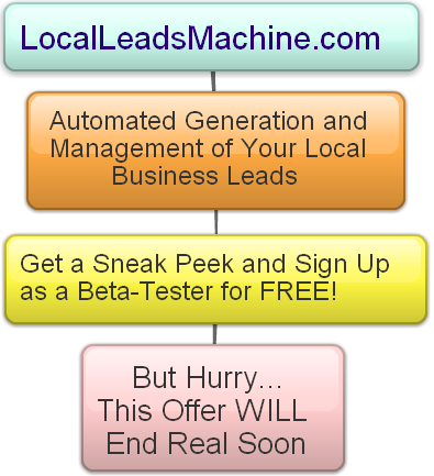 Local Leads Machine Beta Tester Overview